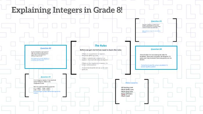 Integers in Grade 8 by Micah Hiller on Prezi