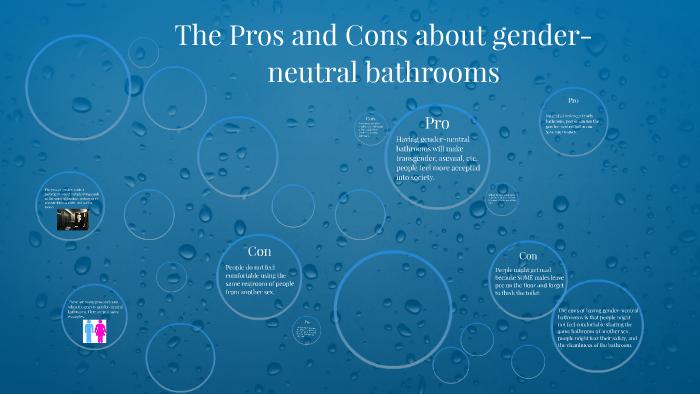 Gender neutral bathrooms by joanna liu on prezi - Transgender bathroom pros and cons ...