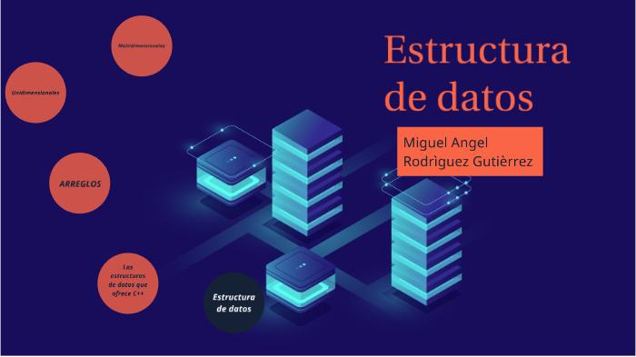 Estructura De Datos By Angel Rodríguez Gutiérrez On Prezi Next
