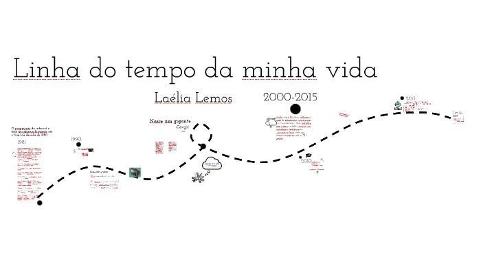 Vou Cuidar Da Minha Vida: Linha Do Tempo Da Minha Vida By Laélia Lemos On Prezi