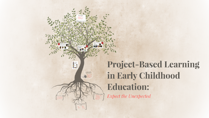 Project Based Learning In Early Childhood Education By Zach Pierson