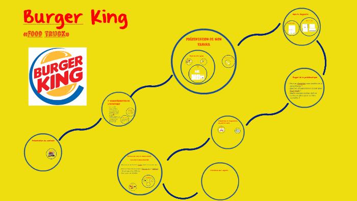 Burger King Carte Geographique.Burger King By Jordinho Samuel On Prezi