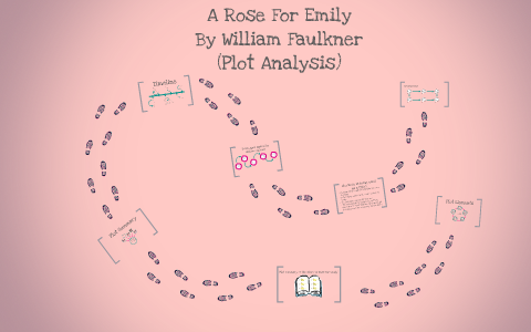 a rose for emily plot analysis