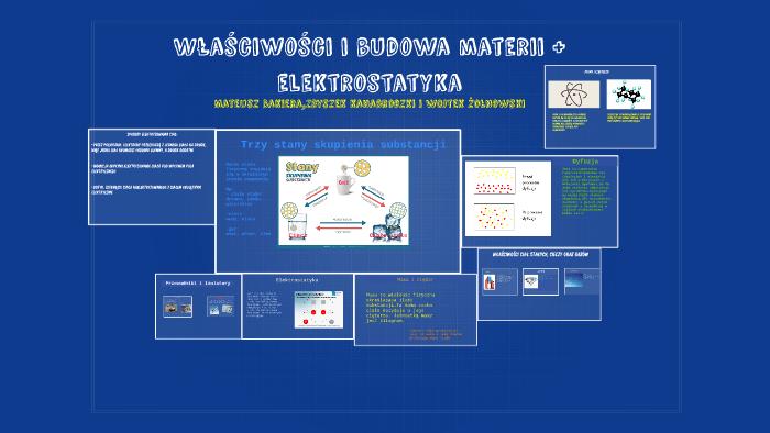 Wlasciwosci I Budowa Materii Elektrostatyka By Mb Bakiera On Prezi
