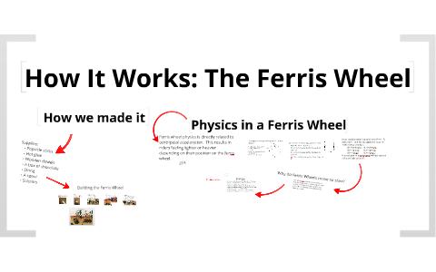 How It Works The Ferris Wheel By Rocha L On Prezi