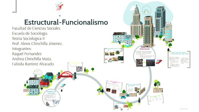 Estructural Funcionalismo By Fabiola Ramirez Alvarado On Prezi