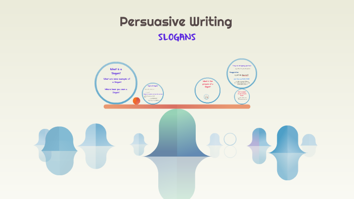 Persuasive Writing/Slogans by Phoebe Parker on Prezi