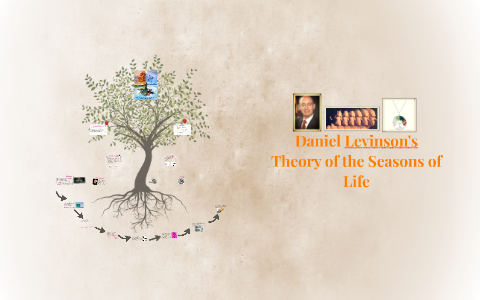 Think, daniel levinson adult development theory something and