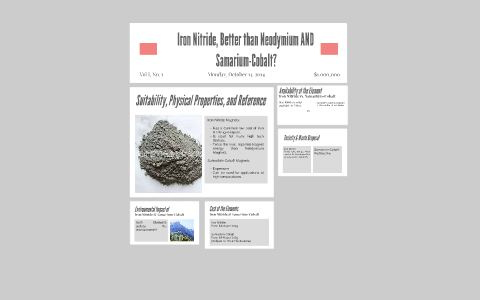 Iron Nitride, Better than Neodymium AND Samarium-Cobalt? by
