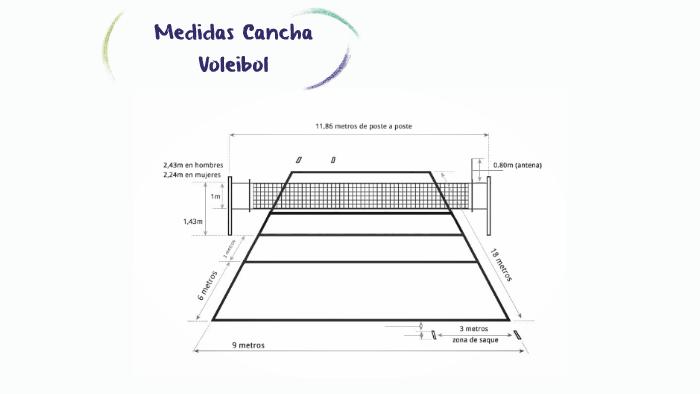 Medidas De La Cancha De Voleibol By Ana Moreno On Prezi