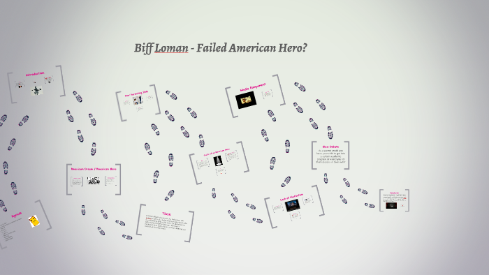biff loman character analysis