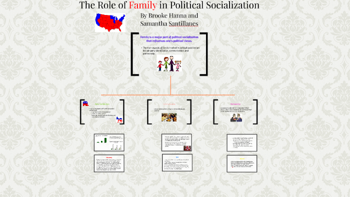 the role of family in socialization