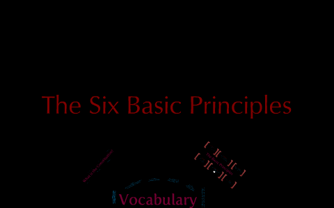Chapter 3- Section 1: The Six Basic Principles of the Constitution