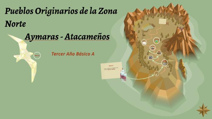 Pueblos Originarios De La Zona Norte By Sara Carril Ramirez
