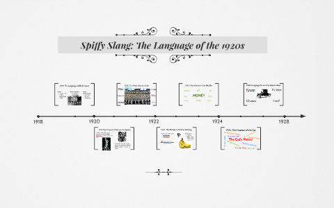 Spiffy Slang: The Language of the 1920s by Brandon Papineau on Prezi