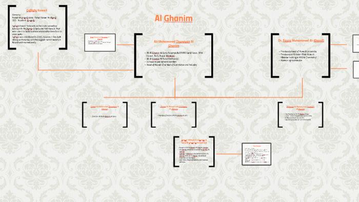 Al Ghanim by Zainab Bouhan on Prezi