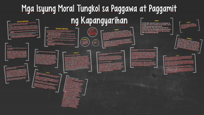 Mga Isyung Moral Tungkol sa Paggawa at Paggamit by trishia