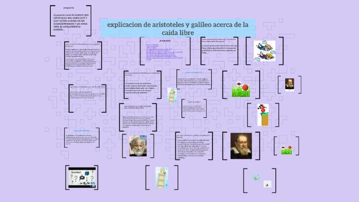 foto de Ley De La Caida Libre De Galileo Galilei Libros