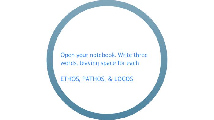 ETHOS, PATHOS, AND LOGOS by High School Teacher on Prezi