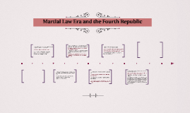 Martial Law Era And The Fourth Republic By Harry Potter