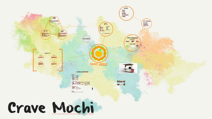 Crave Mochi Ice Cream By Fahmi Aulia On Prezi