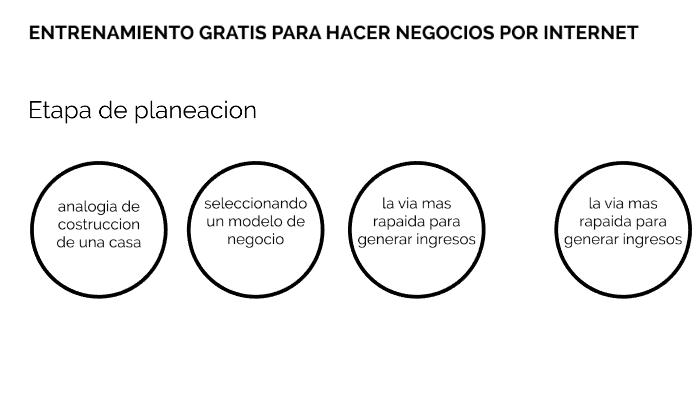 Entrenamiento Gratis Para Hacer Negocios Por Internet By