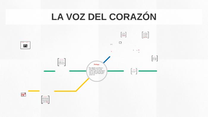 La Voz Del Corazón By Rafael Jaime Vélez On Prezi