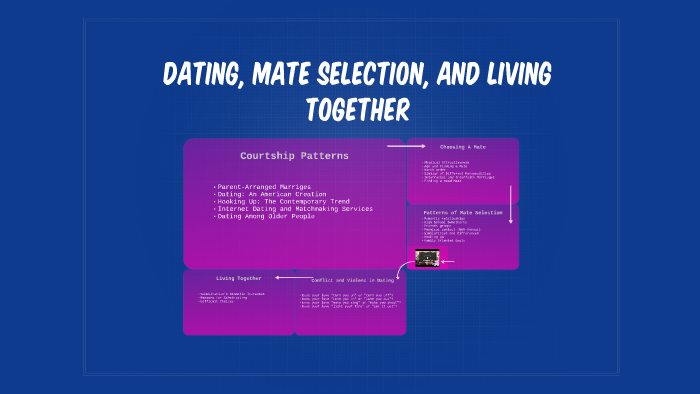 tagged dating site login
