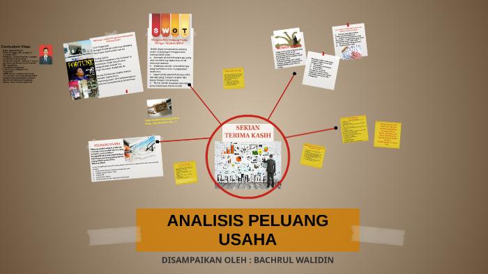 Analisis Peluang Usaha By Bachrul Walidin On Prezi