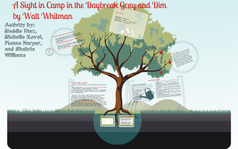 A Sight In Camp The Daybreak Gray And Dim By Michelle Koval On Prezi