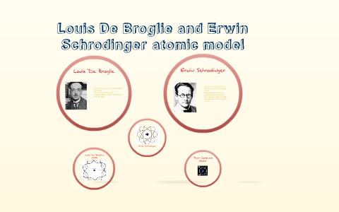 louis de broglie and erwin schrodinger atomic model by on prezi