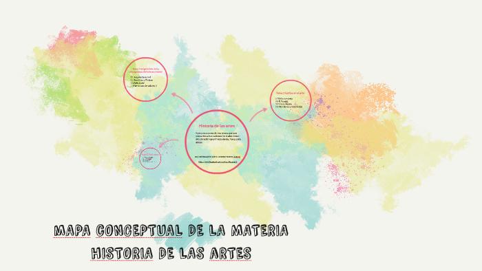 Mapa Conceptual De La Materia Historia De Las Artes By Carlos Manuel