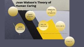Jean Watson's Theory of Human Caring by Priyanka MoorthyPrezi
