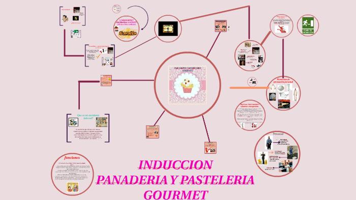 Panaderia Y Pasteleria Gourmet By Alejandra Restrepo On Prezi