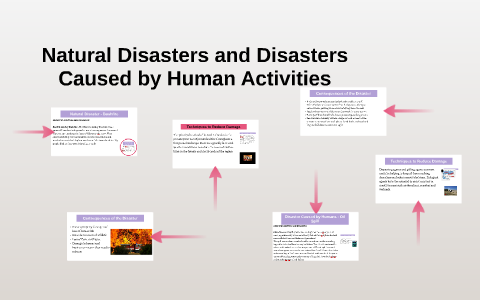Human Activities Can Have An Impact On Natural Disasters - Images All Disaster blogger.com