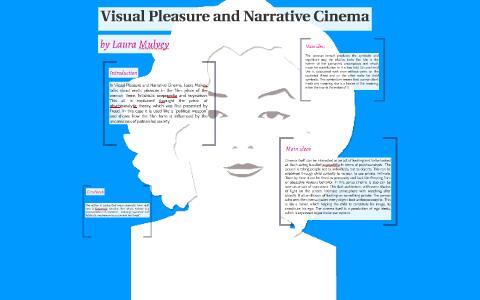 Visual Pleasure and Narrative Cinema by Anna Huaha