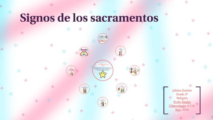 Los Sacramentos Y Sus Signos By Juliana Garzón On Prezi