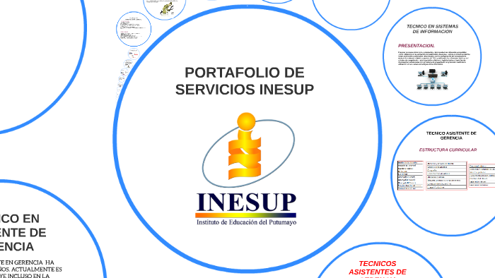 Portafolio De Servicios Inesup By Andres Ramos On Prezi