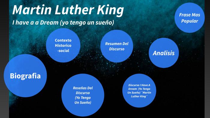Martin Luther King By Soribel Altagracia Martinez Batista On Prezi Next