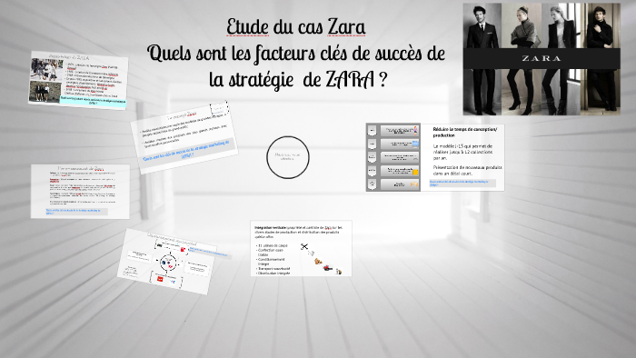 On Prezi Zara De CasLe Of Mouzoune Cas Etude Imane Copy By zVGqUMSp