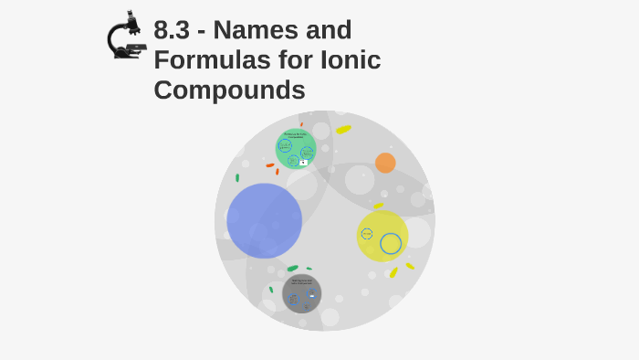 8 3 - Names and Formulas for Ionic Compounds by Dajah Glenn on Prezi