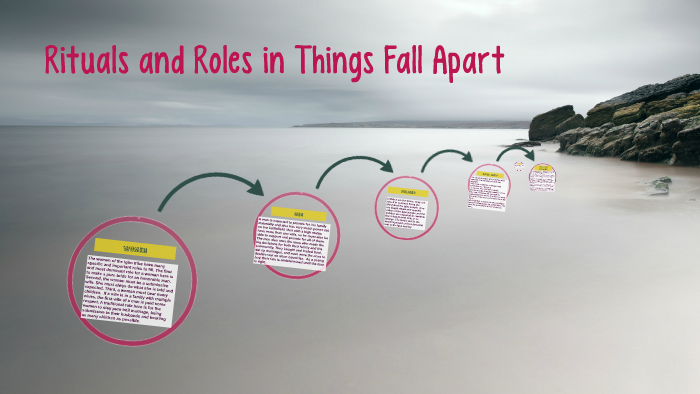 things fall apart rituals