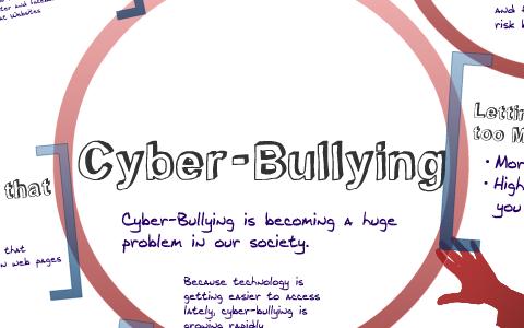 cyber bullying informative essay
