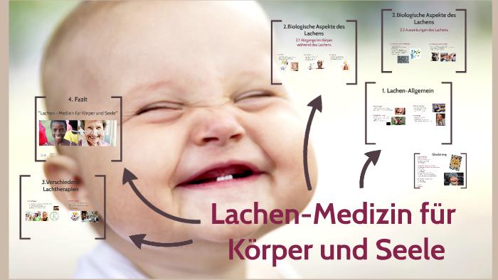 Macht sonntag lachen happy Lustige Bilder: