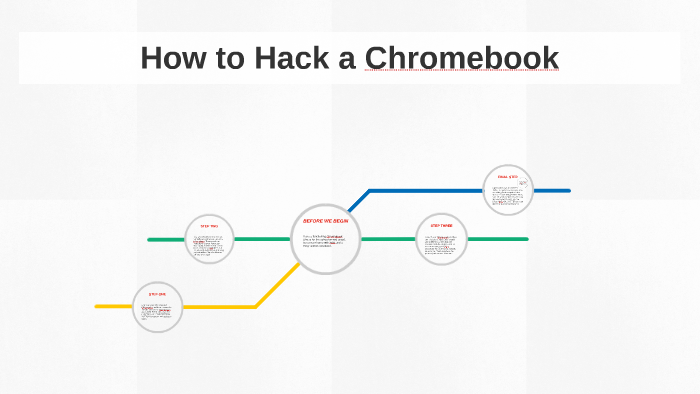 How to Hack a Chromebook by Nice Try, Mate on Prezi
