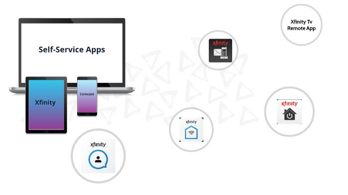 Apps by Kamesha Beeks on Prezi Next