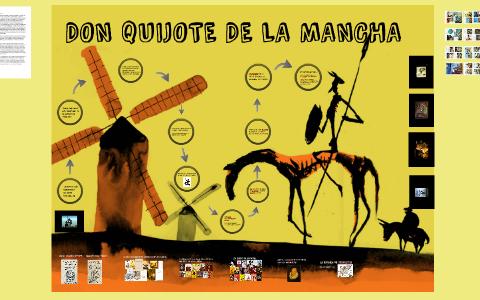 Don Quijote De La Mancha By Michele Vio On Prezi