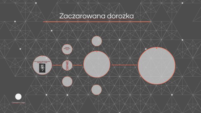 Zaczarowana Dorozka By Karolina Zawadewicz On Prezi