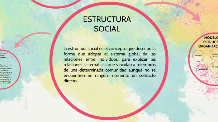 4 1 Importancia De Las Estructuras Sociales By Carlos