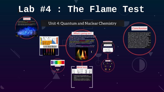 flame test conclusion